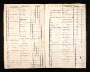 John Willats 1784 tax record