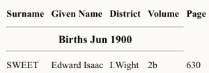 Edward Isaac Sweet Birth Index