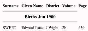 Edward Isaac Sweet Birth Index