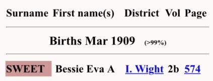Eva sweet Birth Index