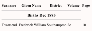 Frederick William Townsend Birth Index