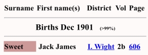 Jack James Sweet Birth Index