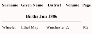 Ethel may Wheeler Birth Index