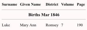Mary Ann Luke:Hatcher Birth Index