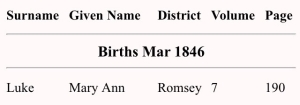 Mary Ann Luke:Hatcher Birth Index