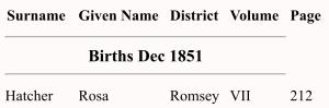 Rose Hatcher - Birth Index