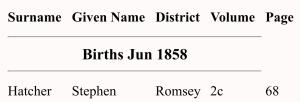 Stephen Hatcher Birth Index