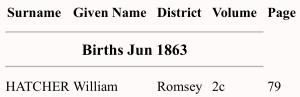william Hatcher Birth Index