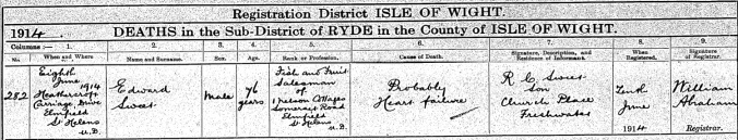 Edward Sweet, Death Certificate