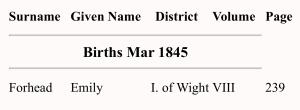 Emily Forhead Birth Index