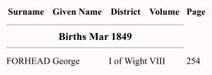 George Forhead Birth Index