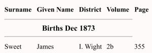 James Sweet Birth Index