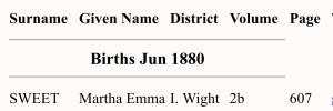 Martha Emma Sweet, Birth Index