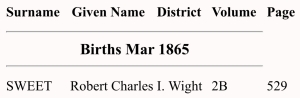 Robert Charles Sweet, Birth Index