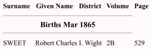 Robert Charles Sweet, Birth Index