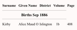 Alice Maud Kirby, Birth Index