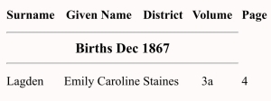 Emily Caroline Lagden, Birth Index