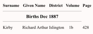 Richard Arthur Kirby, Birth Index