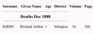 Richard Arthur Kirby, Death Index