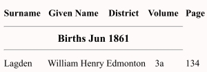 William Henry Lagden, Birth Index