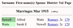Alfred Newell and Sarah Tigg:Watts Marriage Index