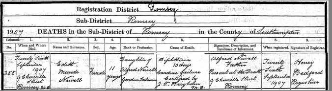 Edith Maud Newell Death