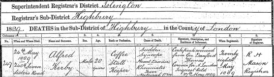 Alfred Kirby Death Certificate ? Could Be Wrong