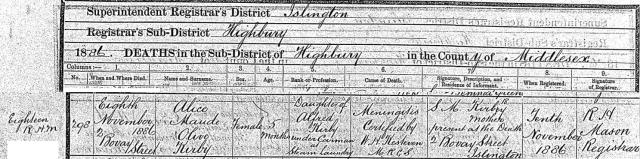 Alice Maud Olive Kirby, Death Certificate