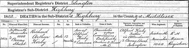 Richard Arthur Kirby, Death Certificate