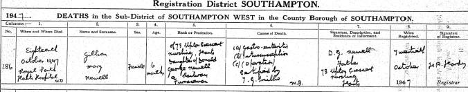 Death Certificate.